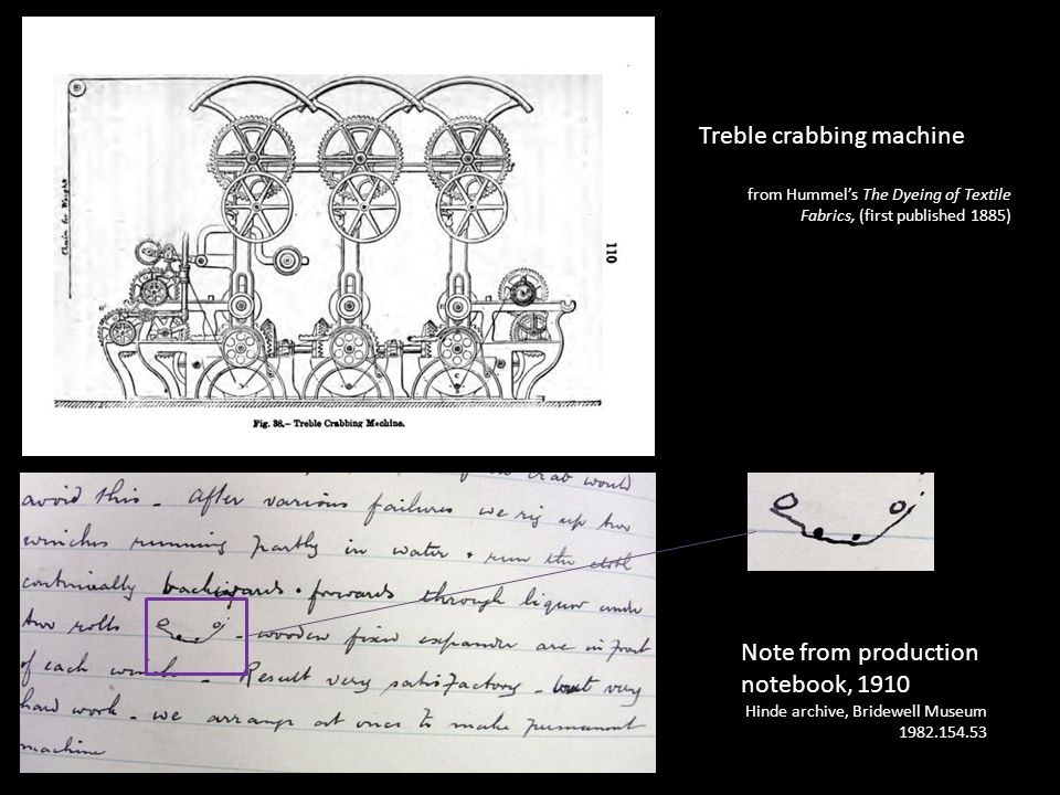 Treble crabbing machine from Hummels The Dyeing of Textile Fabrics, (first published 1885) Note from production notebook, 1910 Hinde archive, Bridewell Museum 1982.154.53