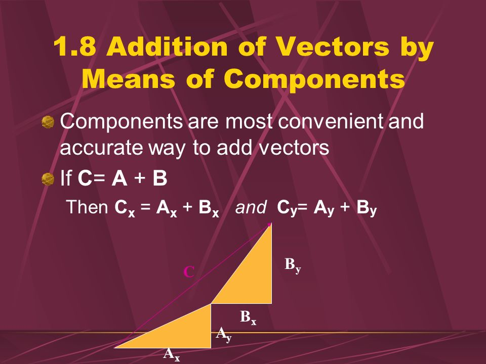 1.7 The Components of a Vector For a vector to be zero, all its components must be zero Two vectors are equal if, and only if, they have the same magn