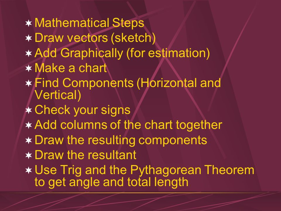 Vocabulary Pythagorean Theorem- h^2=ho^2+ha^2 Scalar quantity- A single number giving its size or magnitude. Vector quantity- A quantity that deals in