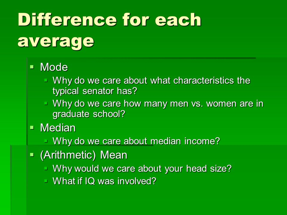 Difference for each average Mode Mode Why do we care about what characteristics the typical senator has.