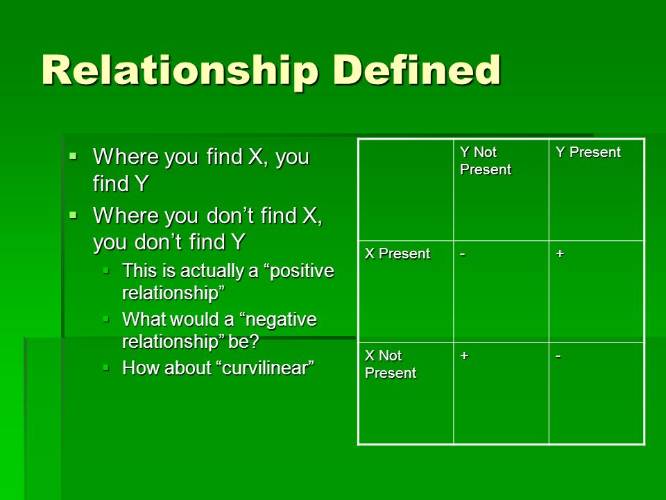 Relationship Defined Where you find X, you find Y Where you find X, you find Y Where you dont find X, you dont find Y Where you dont find X, you dont find Y This is actually a positive relationship This is actually a positive relationship What would a negative relationship be.