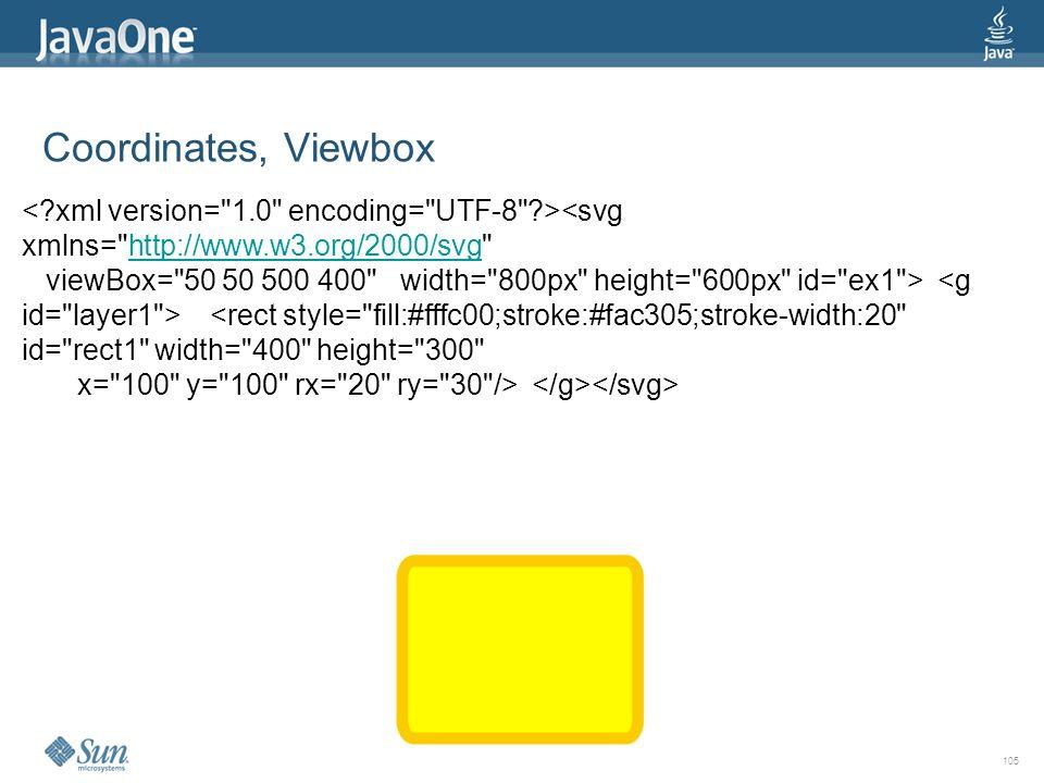 105 Coordinates, Viewbox <svg xmlns=