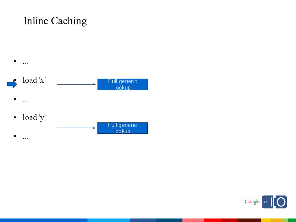 Inline Caching... load 'x'... load 'y'...