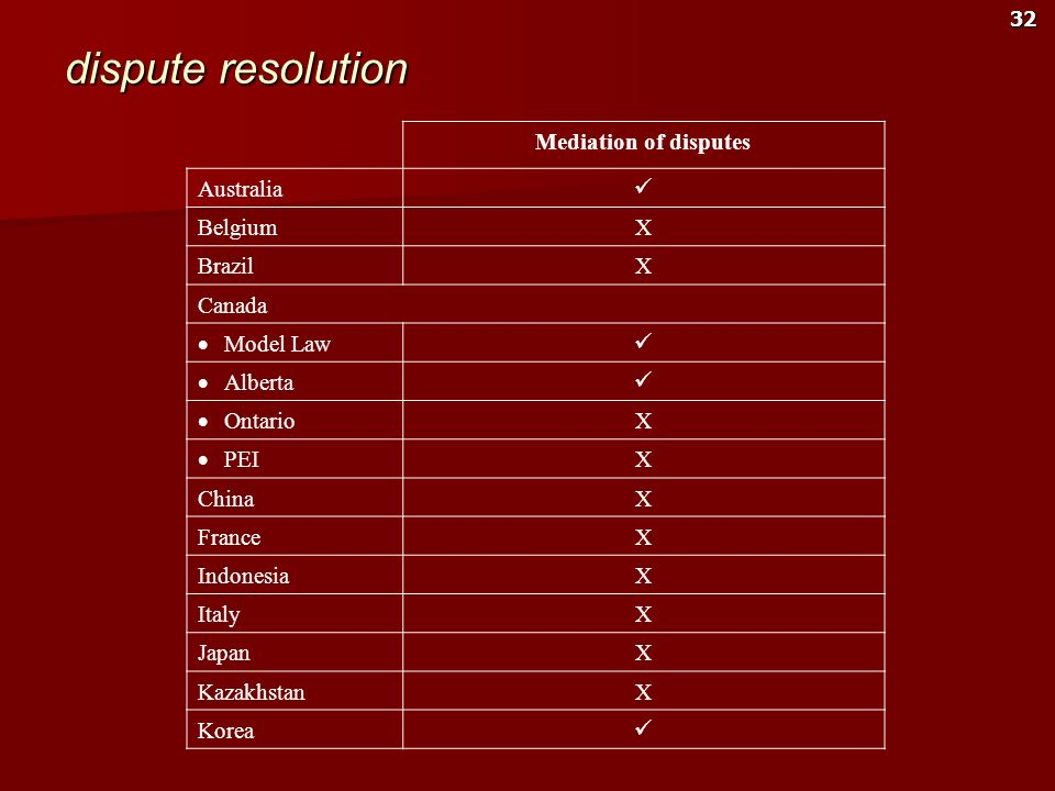 32 dispute resolution Mediation of disputes Australia BelgiumX BrazilX Canada Model Law Alberta Ontario X PEI X ChinaX FranceX IndonesiaX ItalyX Japan