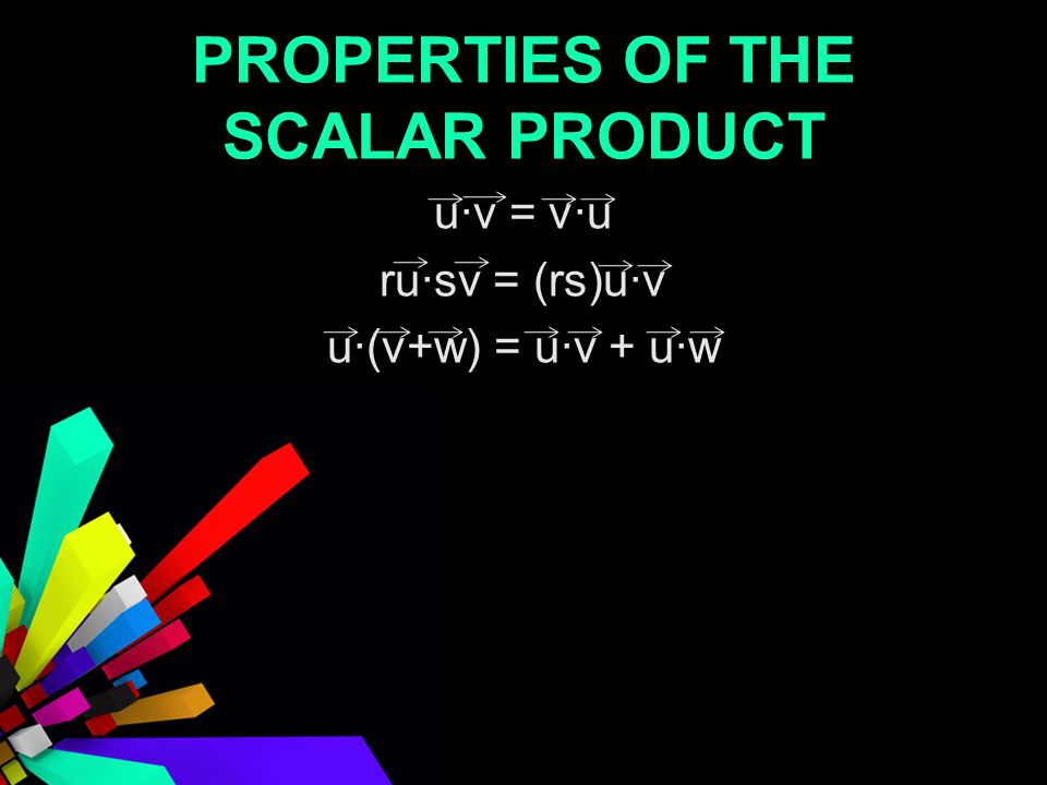 PROPERTIES OF THE SCALAR PRODUCT uv = vu rusv = (rs)uv u(v+w) = uv + uw