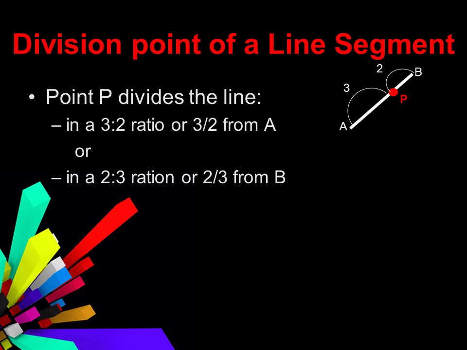 Division point of a Line Segment Point P divides the line: –in a 3:2 ratio or 3/2 from A or –in a 2:3 ration or 2/3 from B P B A 2 3