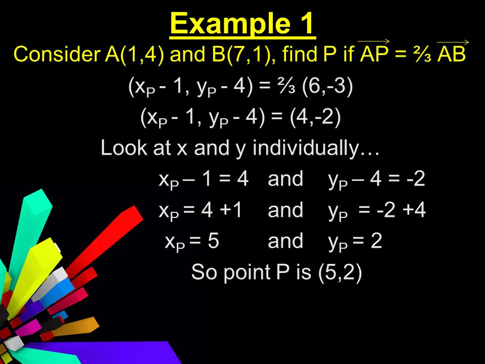 Example 1 Consider A(1,4) and B(7,1), find P if AP = AB (x P - 1, y P - 4) = (6,-3) (x P - 1, y P - 4) = (4,-2) Look at x and y individually… x P – 1 = 4 and y P – 4 = -2 x P = 4 +1 and y P = -2 +4 x P = 5 and y P = 2 So point P is (5,2)