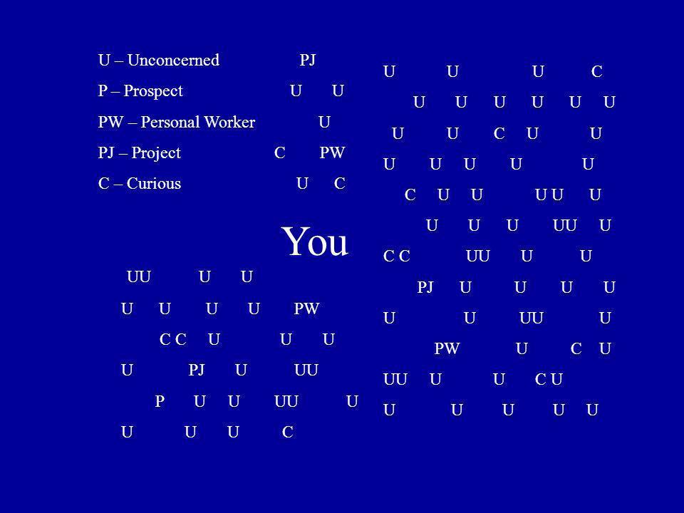 You U – Unconcerned PJ P – Prospect U U PW – Personal Worker U PJ – Project C PW C – Curious U C UU U U U U U U PW C C U U U U PJ U UU P U U UU U U U U C U U U U U U U U C U U U U U U U C U U U U U U U U UU U C C UU U U PJ U U U U U U UU U PW U C U UU U U C U U U U U U