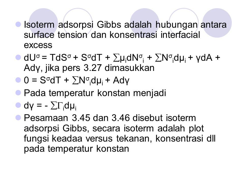 Isoterm adsorpsi Gibbs adalah hubungan antara surface tension dan konsentrasi interfacial excess dU σ = TdS σ + S σ dT + μ i dN σ i + N σ i dμ i + γdA