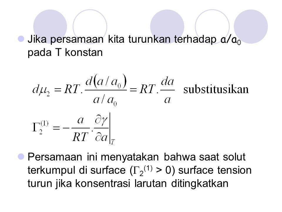 Jika persamaan kita turunkan terhadap a/a 0 pada T konstan Persamaan ini menyatakan bahwa saat solut terkumpul di surface ( 2 (1) > 0) surface tension