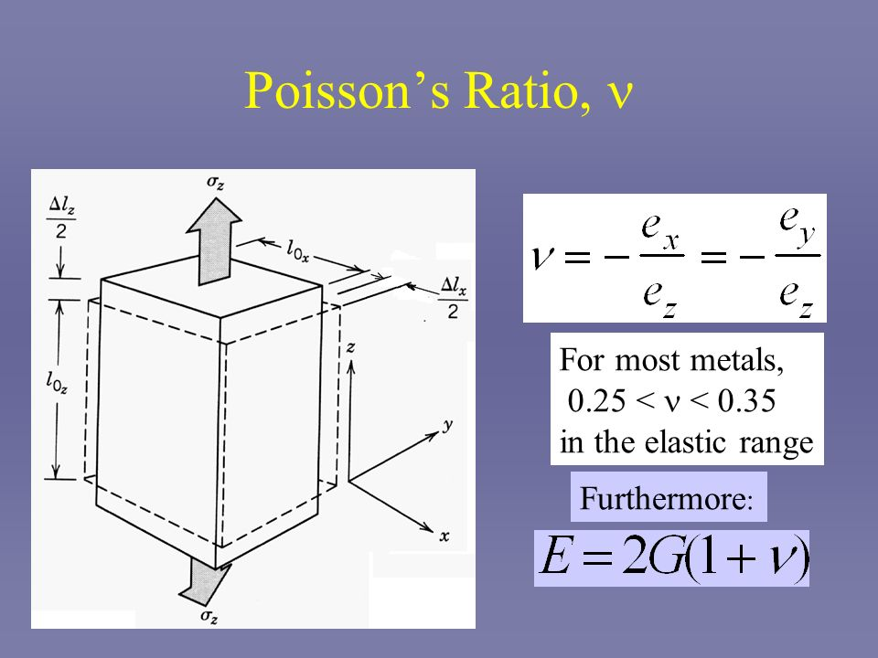 Poissons Ratio, For most metals, 0.25 < < 0.35 in the elastic range Furthermore :