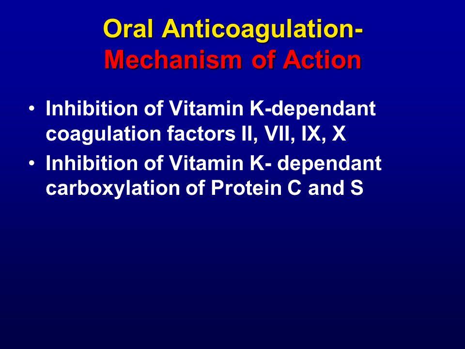 Oral Anticoagulation- Mechanism of Action Inhibition of Vitamin K-dependant coagulation factors II, VII, IX, X Inhibition of Vitamin K- dependant carb