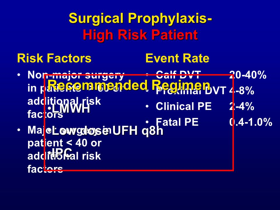 Surgical Prophylaxis- High Risk Patient Risk Factors Non-major surgery in patients > 60 or additional risk factors Major surgery in patient < 40 or ad
