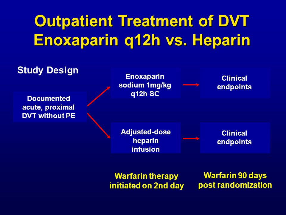 Study Design Enoxaparin sodium 1mg/kg q12h SC Adjusted-dose heparin infusion Documented acute, proximal DVT without PE Warfarin therapy initiated on 2