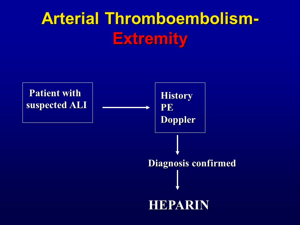 Arterial Thromboembolism- Extremity Patient with suspected ALI HistoryPEDoppler HEPARIN Diagnosis confirmed