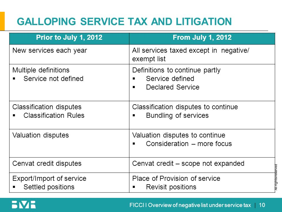 All rights reserved FICCI l Overview of negative list under service tax GALLOPING SERVICE TAX AND LITIGATION Prior to July 1, 2012From July 1, 2012 New services each yearAll services taxed except in negative/ exempt list Multiple definitions Service not defined Definitions to continue partly Service defined Declared Service Classification disputes Classification Rules Classification disputes to continue Bundling of services Valuation disputesValuation disputes to continue Consideration – more focus Cenvat credit disputesCenvat credit – scope not expanded Export/Import of service Settled positions Place of Provision of service Revisit positions | 10