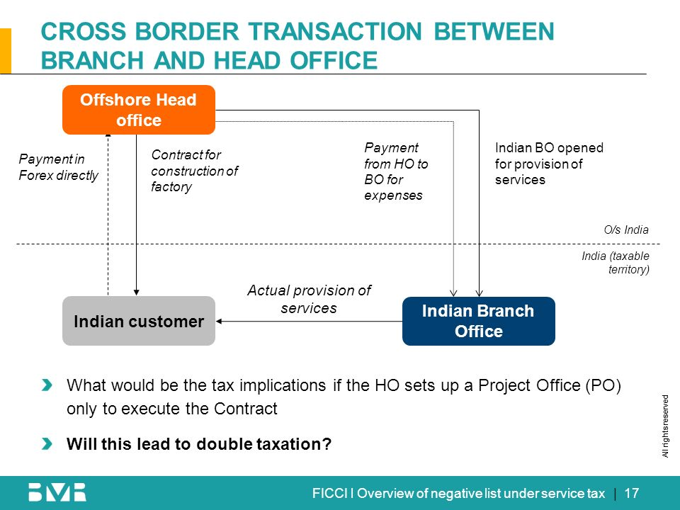 All rights reserved FICCI l Overview of negative list under service tax CROSS BORDER TRANSACTION BETWEEN BRANCH AND HEAD OFFICE | 17 Payment in Forex directly Indian Branch Office Indian customer Contract for construction of factory Actual provision of services Indian BO opened for provision of services Payment from HO to BO for expenses Offshore Head office O/s India India (taxable territory) What would be the tax implications if the HO sets up a Project Office (PO) only to execute the Contract Will this lead to double taxation