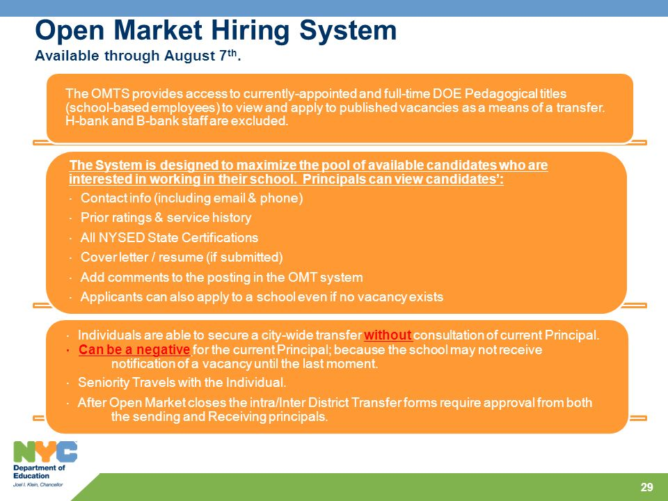 Open Market Hiring System Available through August 7 th. 29 The OMTS provides access to currently-appointed and full-time DOE Pedagogical titles (scho