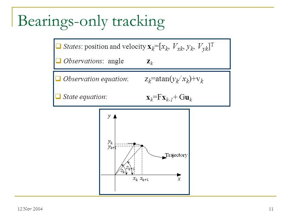 12 Nov 200411 Bearings-only tracking States: position and velocity x k =[x k, V xk, y k, V yk ] T Observations: angle z k Observation equation: z k =a