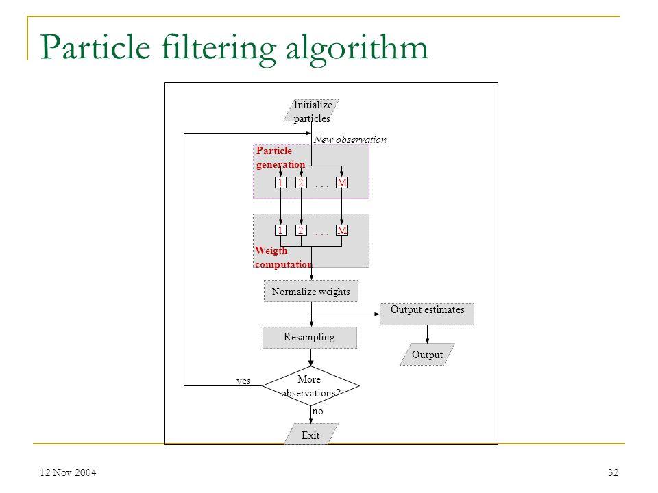 12 Nov 200432 Particle filtering algorithm Initialize particles Output Output estimates 12M... Particle generation New observation Exit Normalize weig