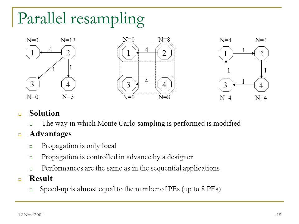 12 Nov 200448 Parallel resampling 12 34 N=13N=0 N=3 1 4 4 12 34 N=8N=0 N=8 4 4 12 34 N=4 1 1 11 Solution The way in which Monte Carlo sampling is perf