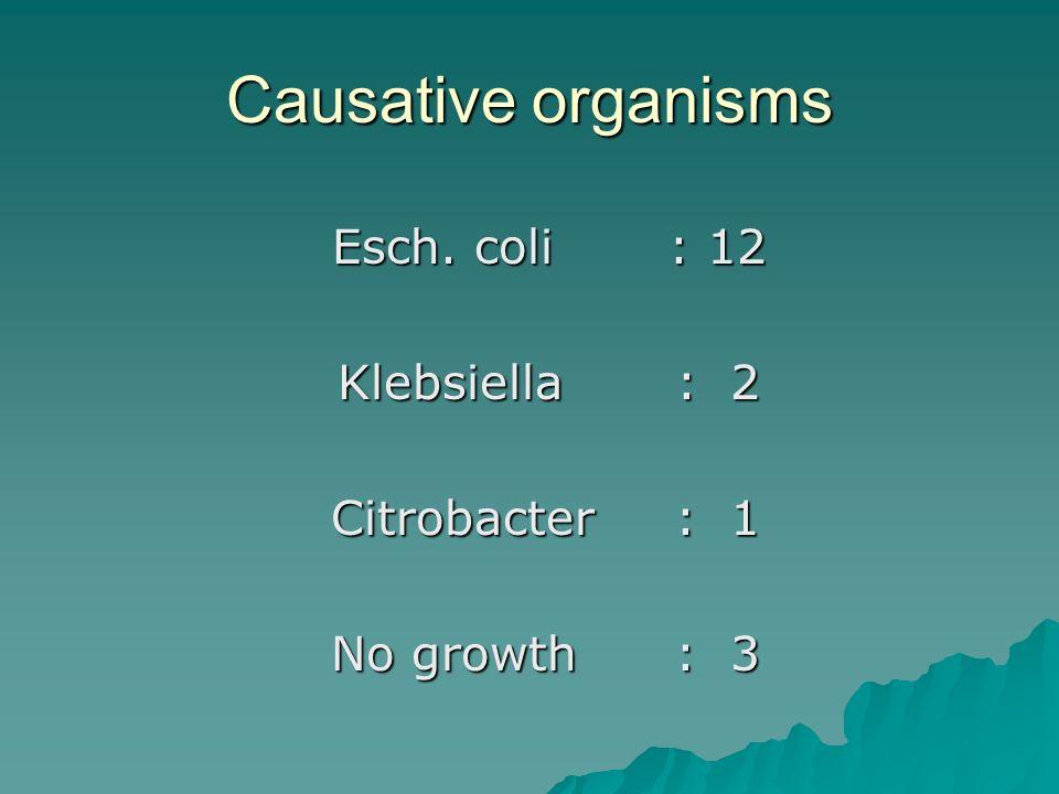 Causative organisms Esch. coli : 12 Esch. coli : 12 Klebsiella : 2 Citrobacter : 1 Citrobacter : 1 No growth : 3 No growth : 3
