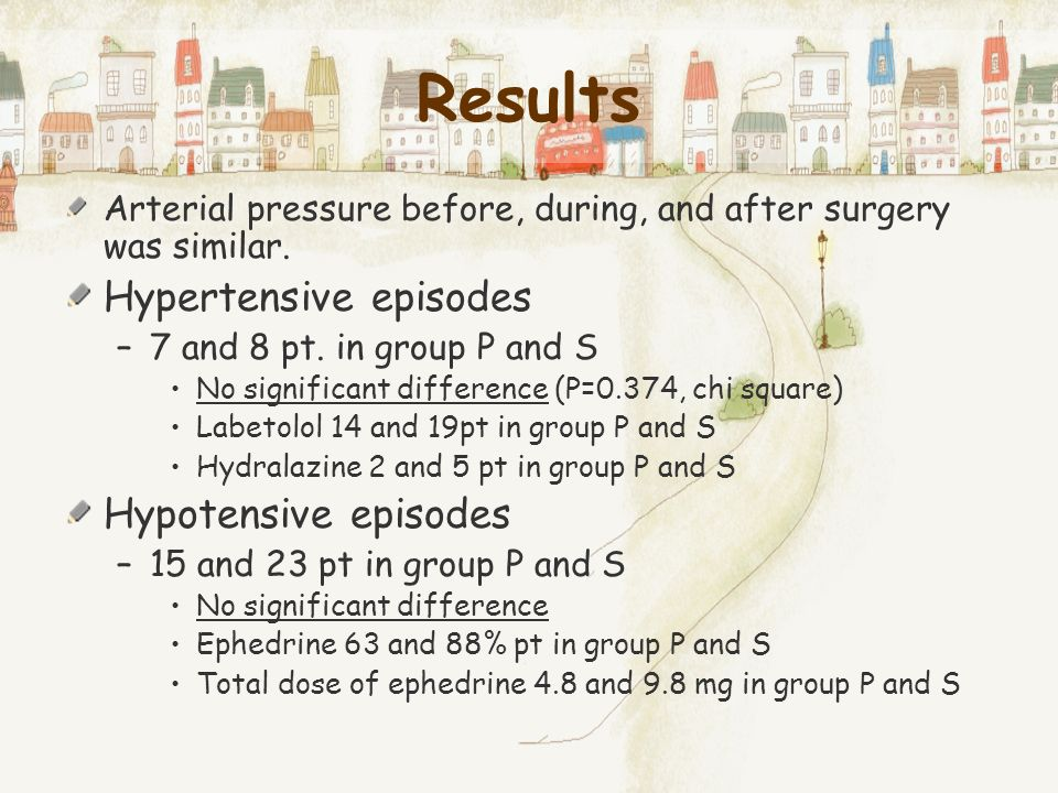 Results Arterial pressure before, during, and after surgery was similar. Hypertensive episodes –7 and 8 pt. in group P and S No significant difference