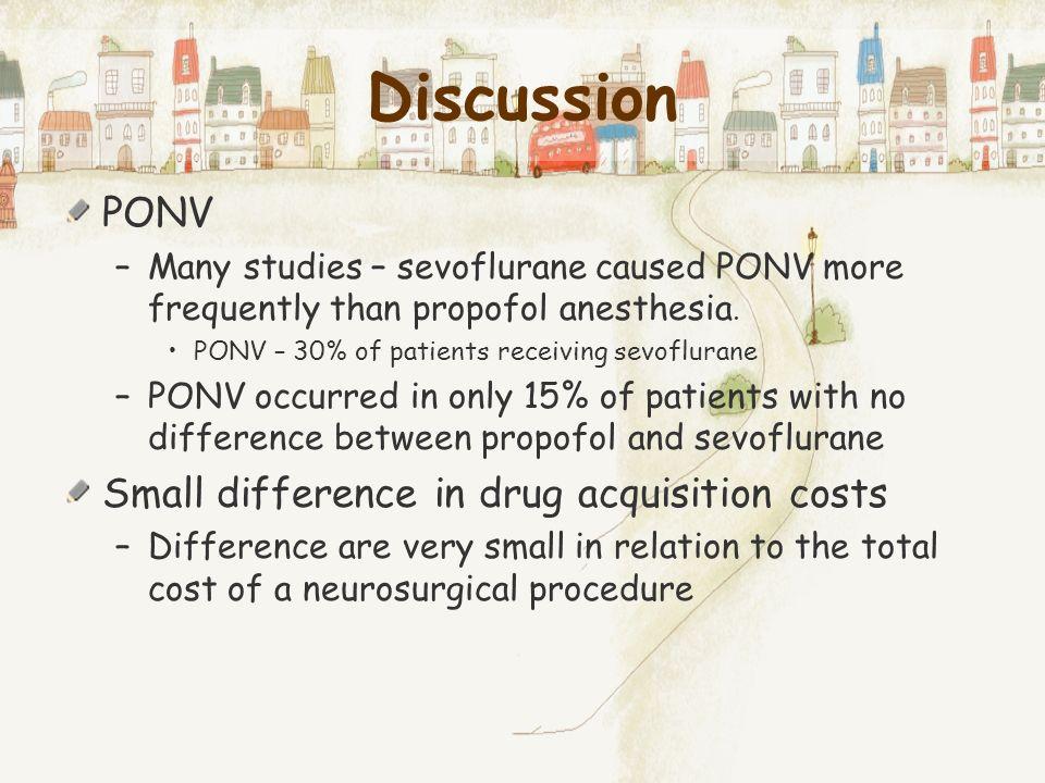 Discussion PONV –Many studies – sevoflurane caused PONV more frequently than propofol anesthesia. PONV – 30% of patients receiving sevoflurane –PONV o