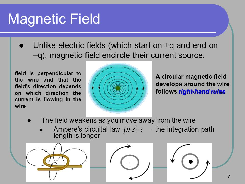 MZS FKEE, UMP7 Magnetic Field Unlike electric fields (which start on +q and end on –q), magnetic field encircle their current source. The field weaken