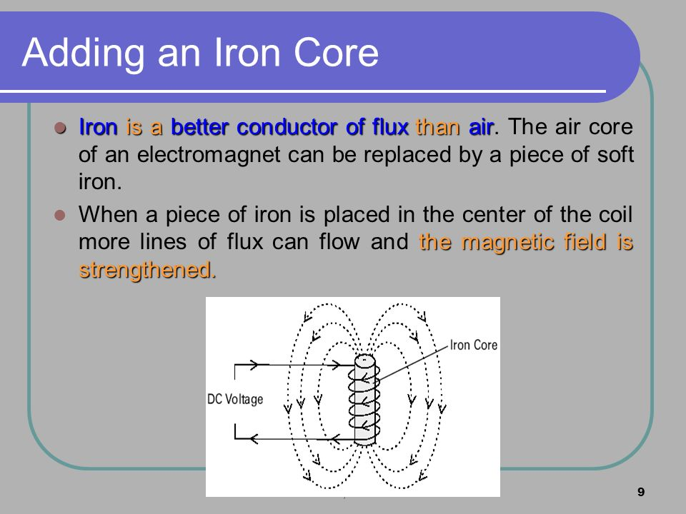 MZS FKEE, UMP9 Adding an Iron Core Iron is a better conductor of flux than air Iron is a better conductor of flux than air. The air core of an electro