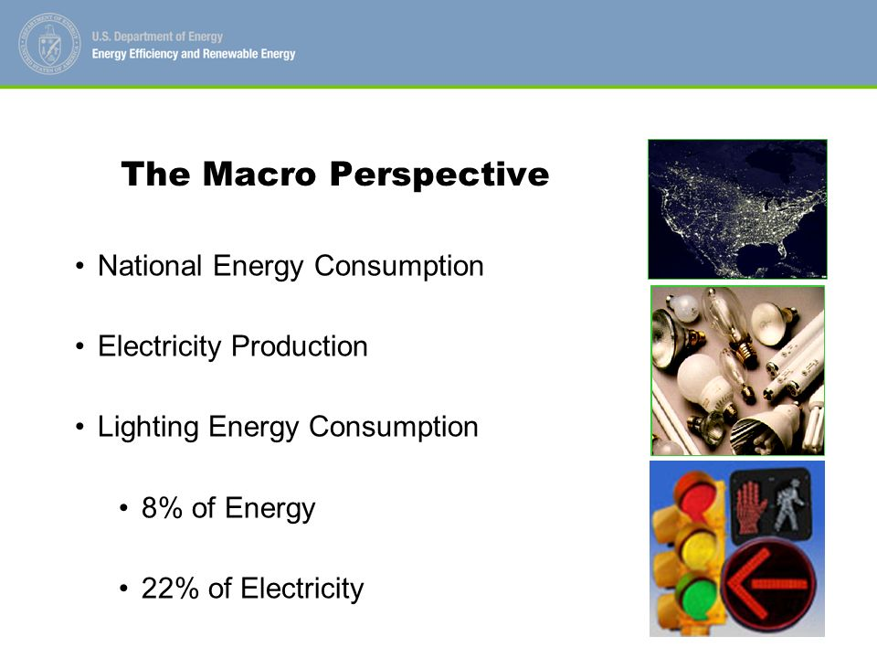 The Macro Perspective National Energy Consumption Electricity Production Lighting Energy Consumption 8% of Energy 22% of Electricity