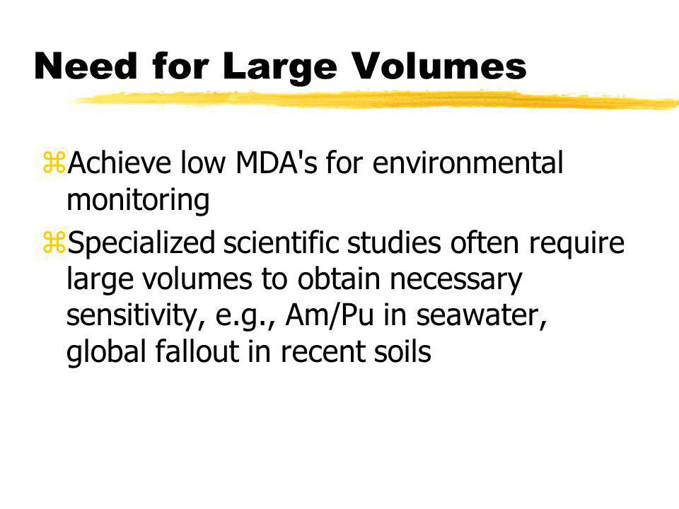 Need for Large Volumes zAchieve low MDA's for environmental monitoring zSpecialized scientific studies often require large volumes to obtain necessary