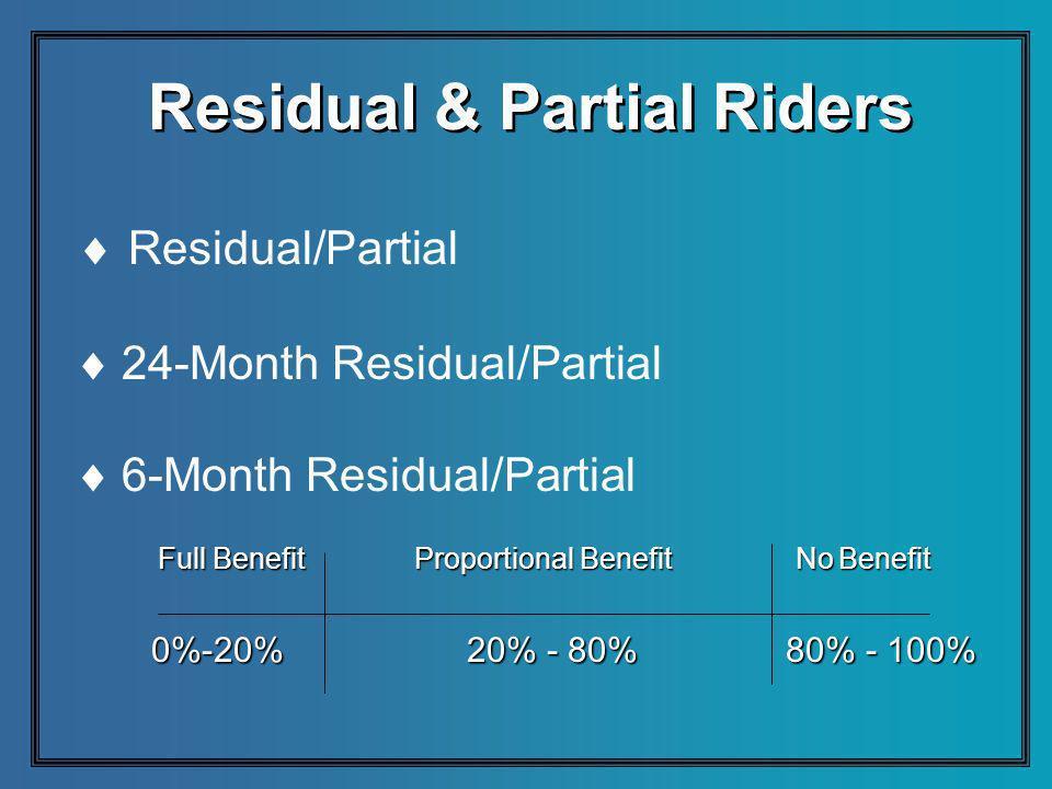 Residual/Partial 24-Month Residual/Partial 6-Month Residual/Partial Residual & Partial Riders Full Benefit Proportional Benefit No Benefit 0%-20% 20% - 80% 80% - 100%