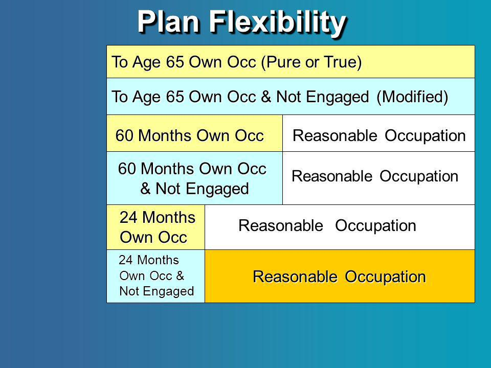 Reasonable Occupation 24 Months Own Occ & Own Occ & Not Engaged Not Engaged 24 Months Own Occ Reasonable Occupation Plan Flexibility 60 Months Own Occ & Not Engaged Reasonable Occupation 60 Months Own Occ Reasonable Occupation To Age 65 Own Occ (Pure or True) To Age 65 Own Occ & Not Engaged (Modified)