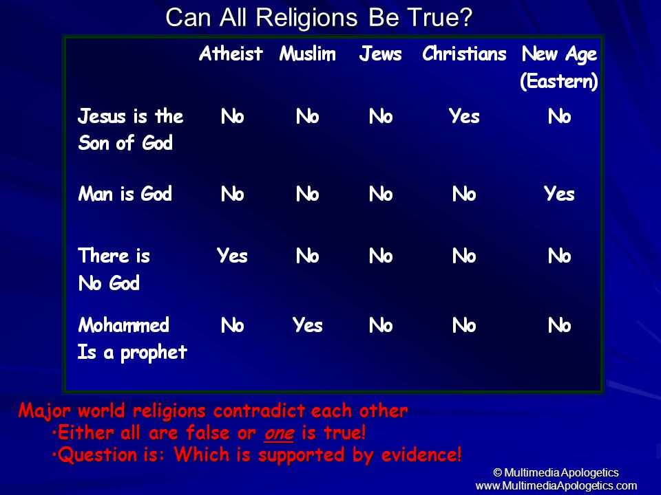 © Multimedia Apologetics www.MultimediaApologetics.com Can All Religions Be True? Major world religions contradict each other Either all are false or