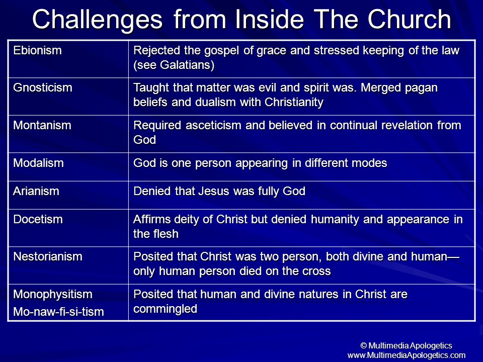 © Multimedia Apologetics www.MultimediaApologetics.com Challenges from Inside The Church Ebionism Rejected the gospel of grace and stressed keeping of
