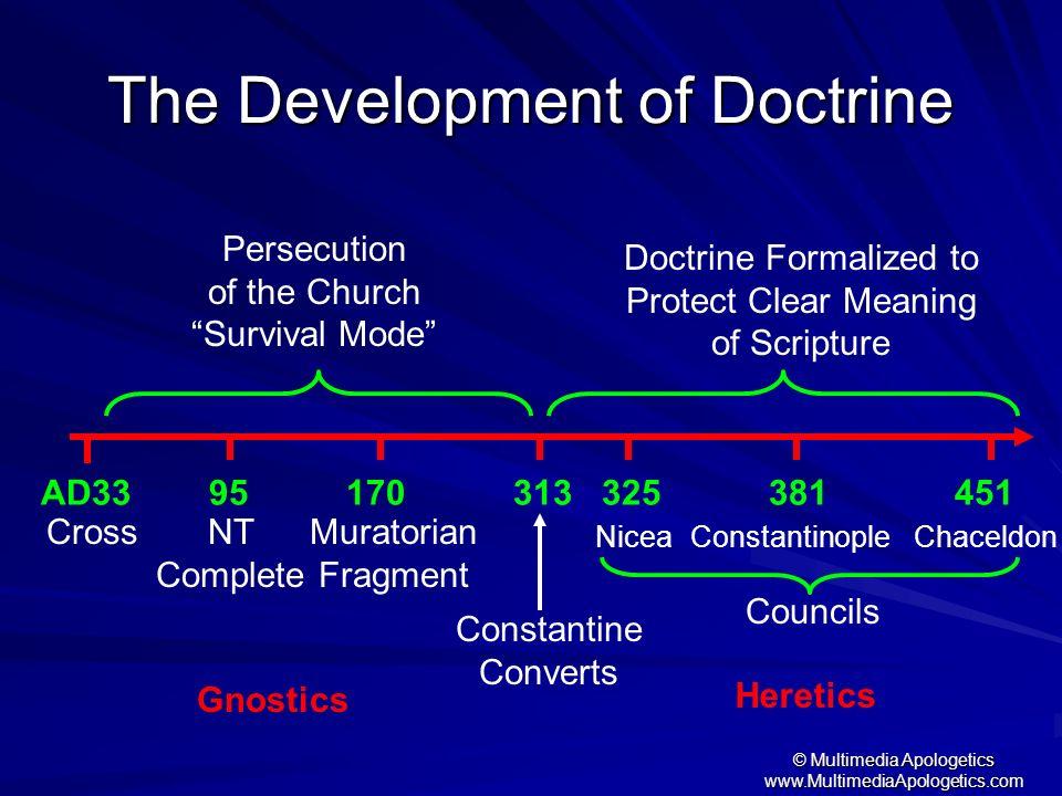 © Multimedia Apologetics www.MultimediaApologetics.com The Development of Doctrine AD33 95 170 313 325 381 451 CrossNT Complete Constantine Converts N