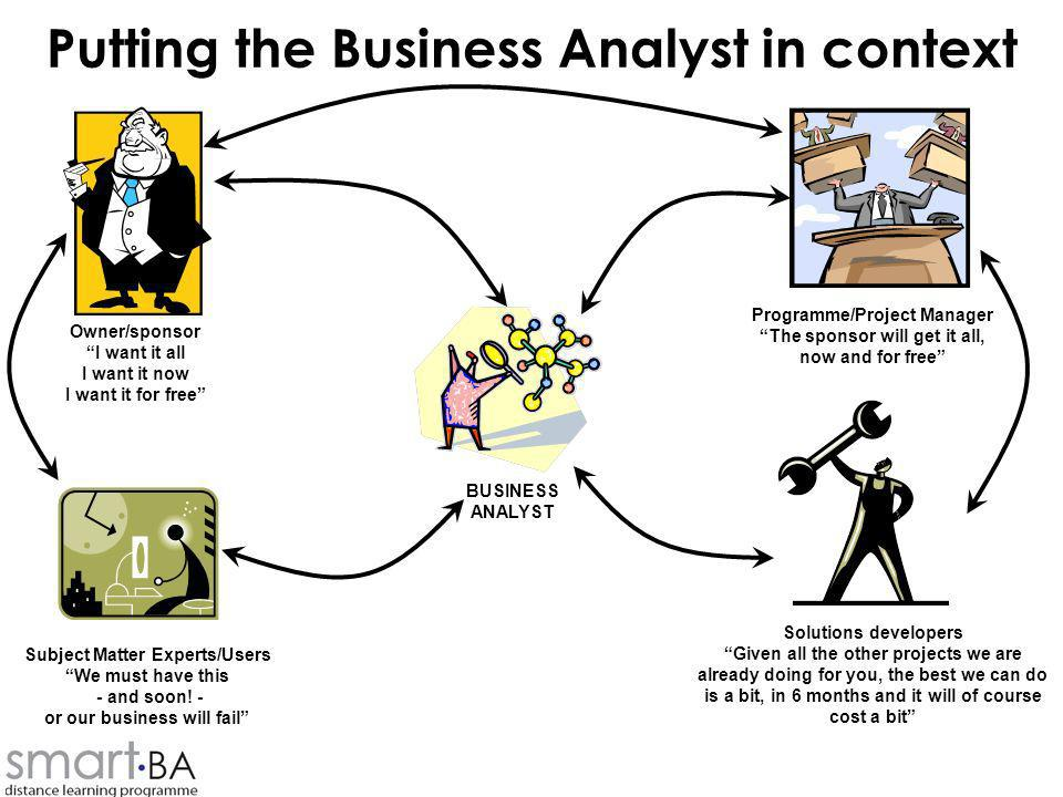Putting the Business Analyst in context Owner/sponsor I want it all I want it now I want it for free Solutions developers Given all the other projects