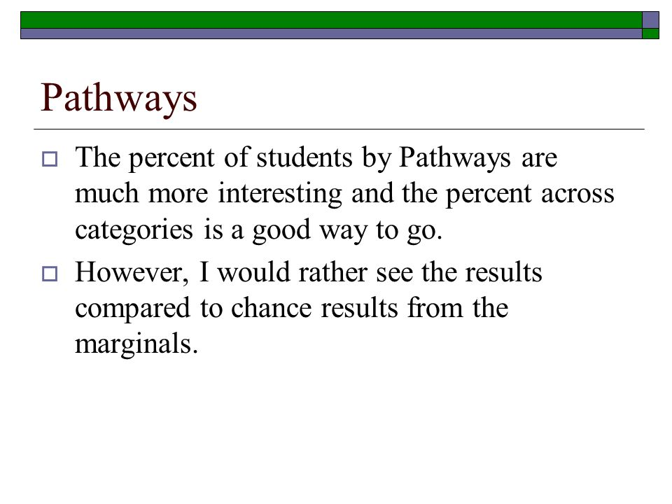 Pathways The percent of students by Pathways are much more interesting and the percent across categories is a good way to go.