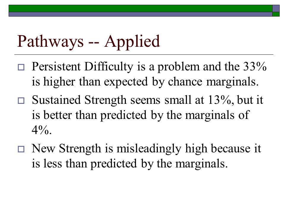 Pathways -- Applied Persistent Difficulty is a problem and the 33% is higher than expected by chance marginals.
