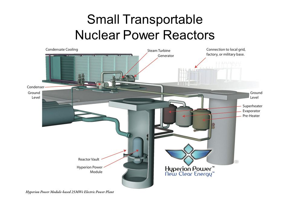Small Transportable Nuclear Power Reactors
