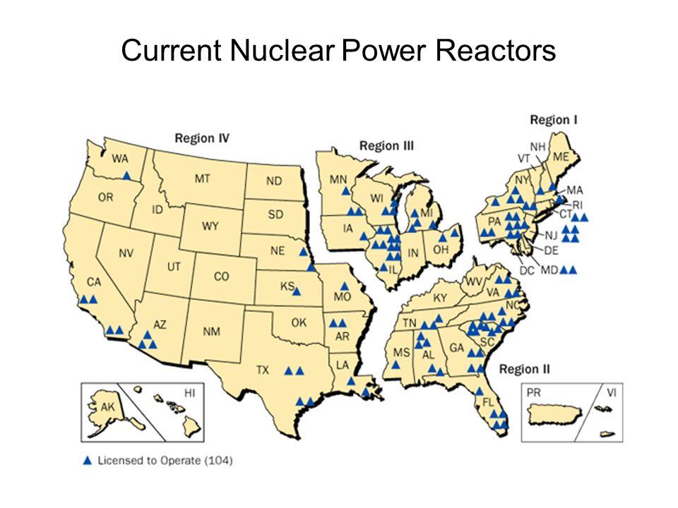 Current Nuclear Power Reactors