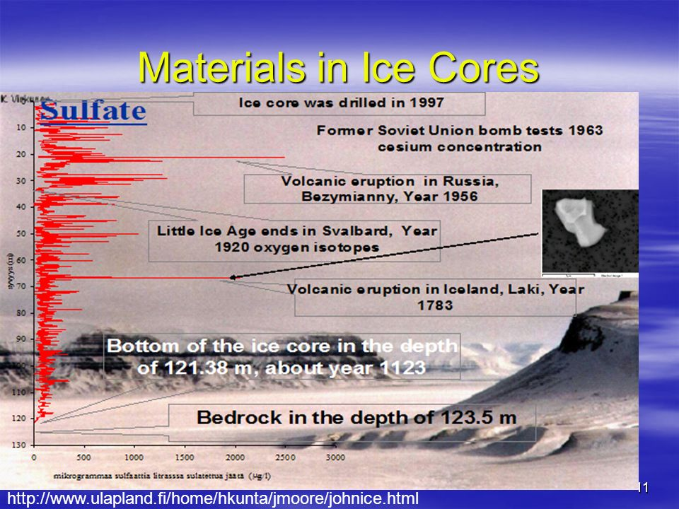 11 Materials in Ice Cores http://www.ulapland.fi/home/hkunta/jmoore/johnice.html