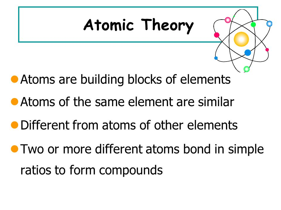 Atomic Theory Atoms are building blocks of elements Atoms of the same element are similar Different from atoms of other elements Two or more different