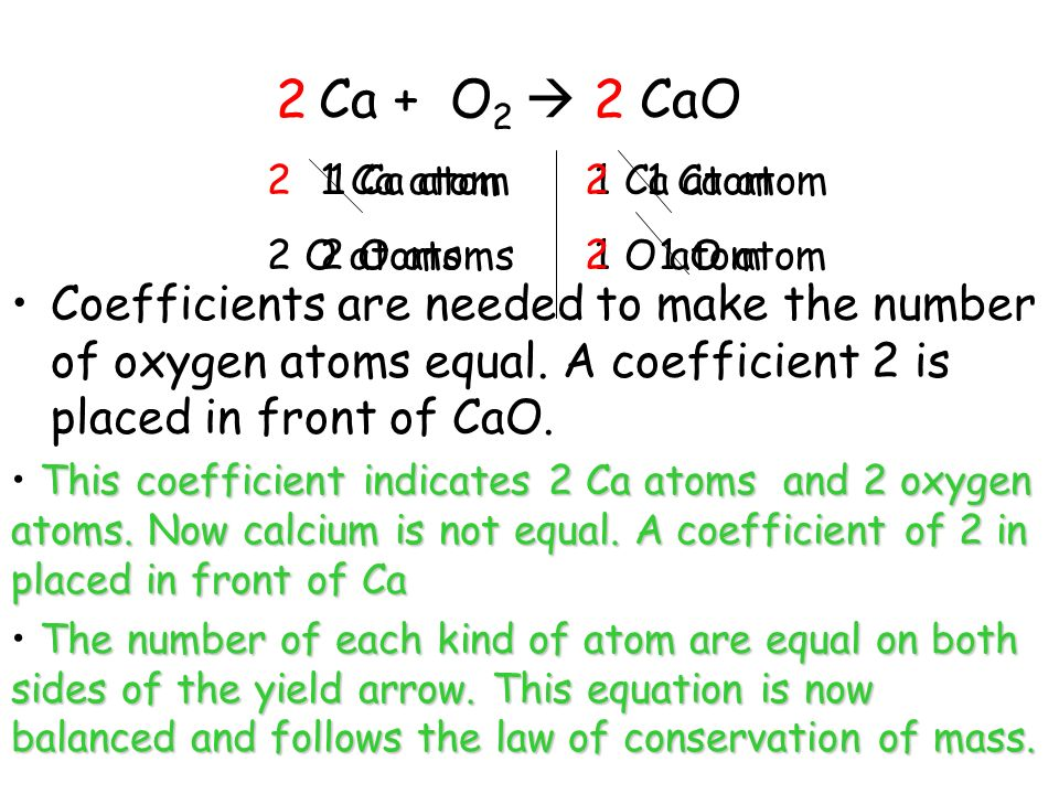 Ca + O 2 CaO Coefficients are needed to make the number of oxygen atoms equal. A coefficient 2 is placed in front of CaO. 1 Ca atom 2 O atoms 1 Ca ato
