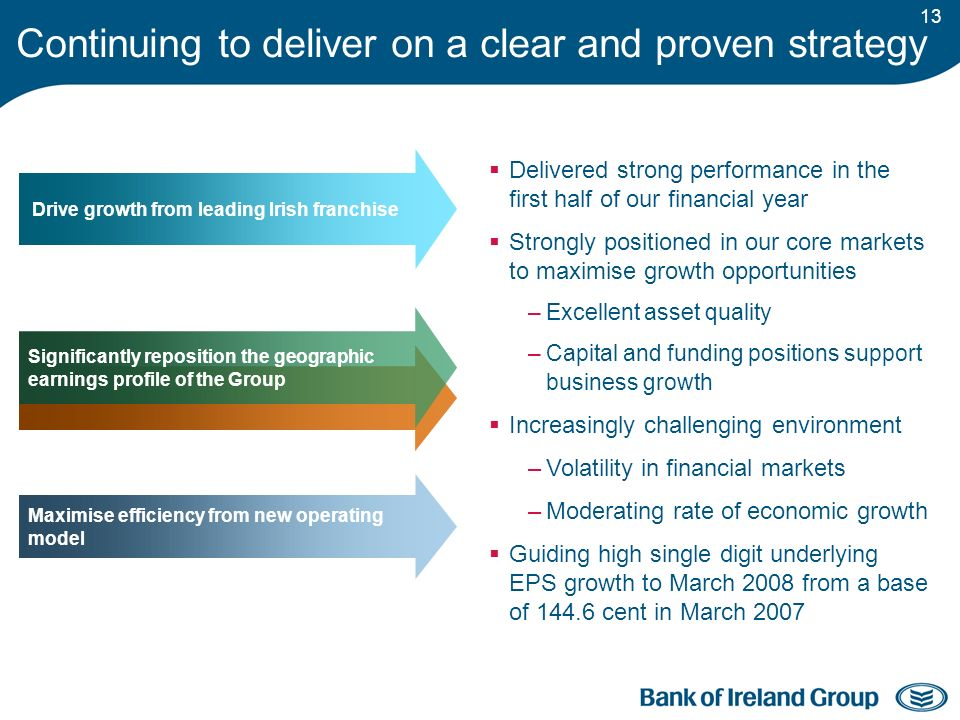13 Continuing to deliver on a clear and proven strategy Drive growth from leading Irish franchise Significantly reposition the geographic earnings profile of the Group Maximise efficiency from new operating model Delivered strong performance in the first half of our financial year Strongly positioned in our core markets to maximise growth opportunities –Excellent asset quality –Capital and funding positions support business growth Increasingly challenging environment –Volatility in financial markets –Moderating rate of economic growth Guiding high single digit underlying EPS growth to March 2008 from a base of 144.6 cent in March 2007