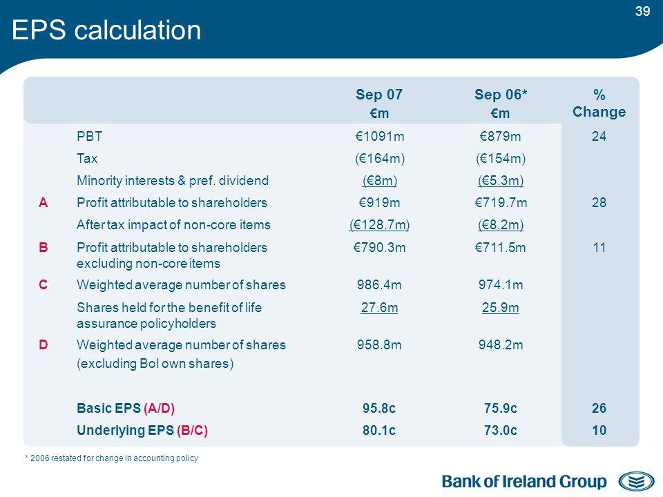 39 EPS calculation Sep 07 m Sep 06* m % Change PBT1091m879m24 Tax(164m)(154m) Minority interests & pref.