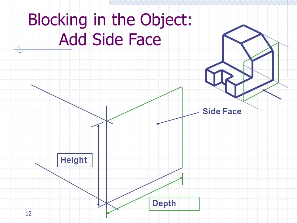 12 Blocking in the Object: Add Side Face Height Depth Side Face