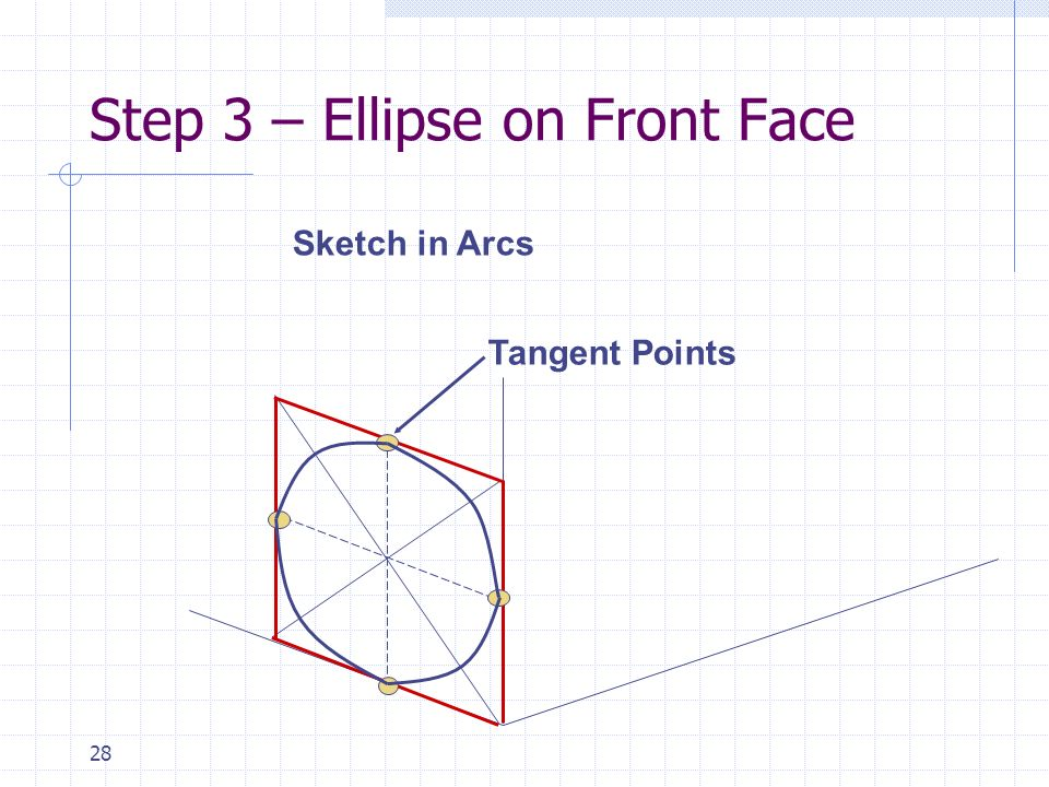 28 Step 3 – Ellipse on Front Face Tangent Points Sketch in Arcs