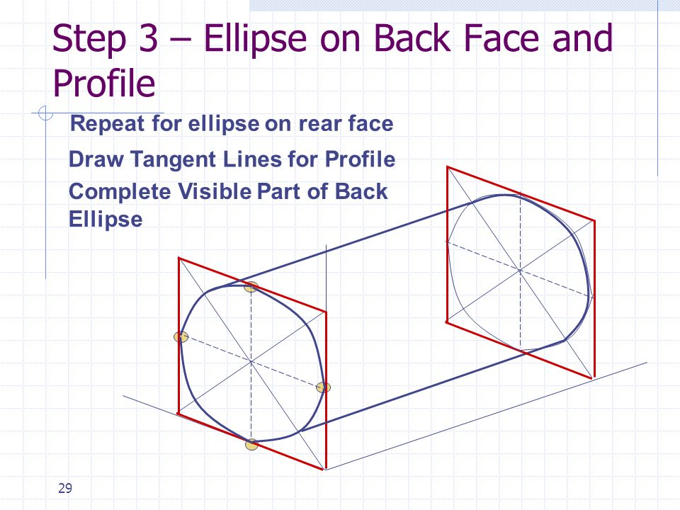 29 Step 3 – Ellipse on Back Face and Profile Draw Tangent Lines for Profile Complete Visible Part of Back Ellipse Repeat for ellipse on rear face